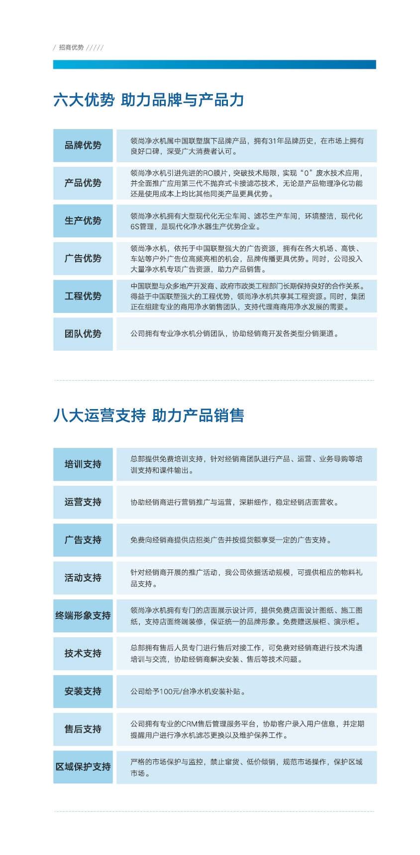净水机-六大优势,助力品牌与产品力