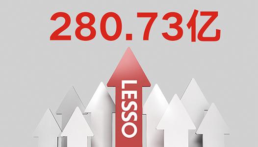联塑集团年营业收入达263.45亿元人民币
